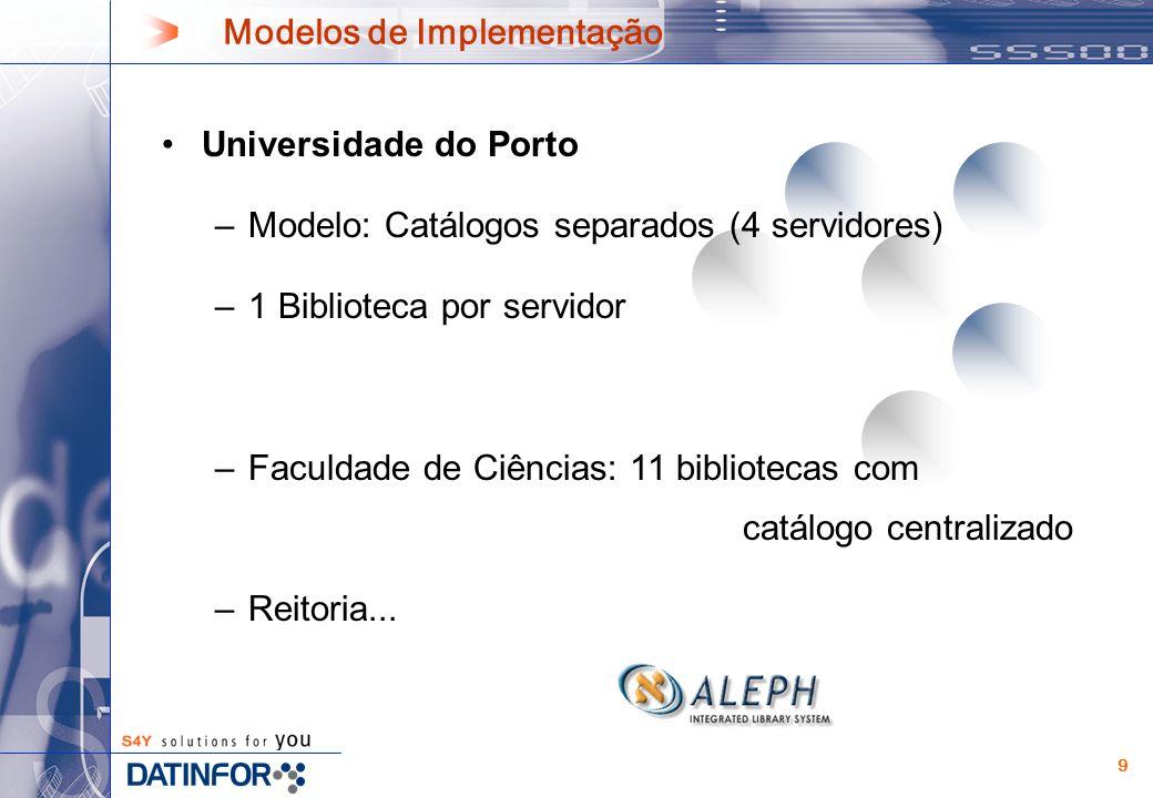 10 Reitoria da Universidade do Porto (Setembro) –Modelo: Catálogo Centralizado (1 servidor) –Consórcio de Bibliotecas aderentes (7+) –Possibilidade de, no futuro, constituir neste servidor um catálogo que agregue todos os catálogos da universidade.