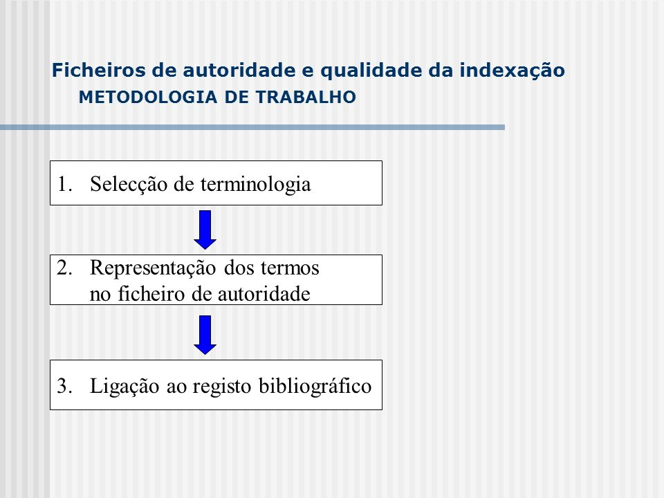 METODOLOGIA DE TRABALHO 1.Selecção de terminologia 2.Representação dos termos no ficheiro de autoridade Ficheiros de autoridade e qualidade da indexaç