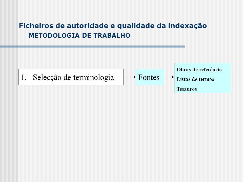 METODOLOGIA DE TRABALHO 1.Selecção de terminologia Ficheiros de autoridade e qualidade da indexação Fontes Obras de referência Listas de termos Tesaur