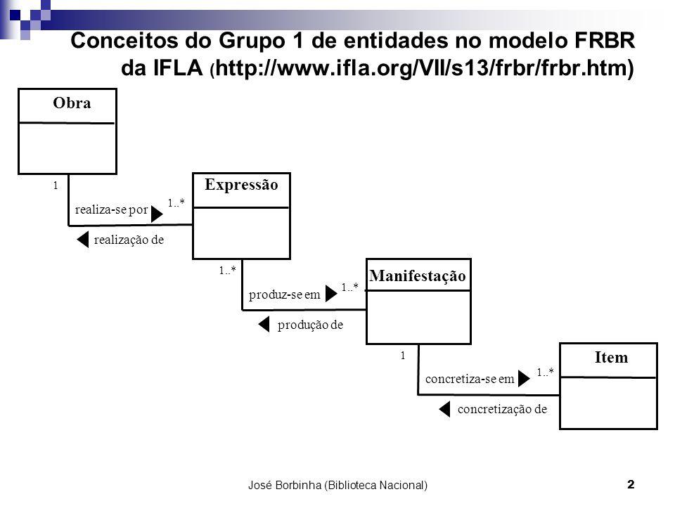 José Borbinha (Biblioteca Nacional)2 Conceitos do Grupo 1 de entidades no modelo FRBR da IFLA ( http://www.ifla.org/VII/s13/frbr/frbr.htm) produção de Obra realiza-se por 1..* 1 realização de Expressão Manifestação 1..* 1 concretiza-se em concretização de 1..* produz-se em Item