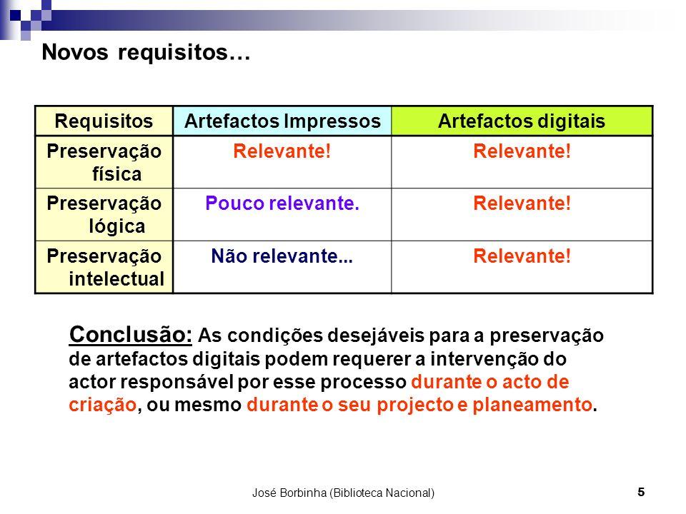José Borbinha (Biblioteca Nacional)5 Novos requisitos… RequisitosArtefactos ImpressosArtefactos digitais Preservação física Relevante.