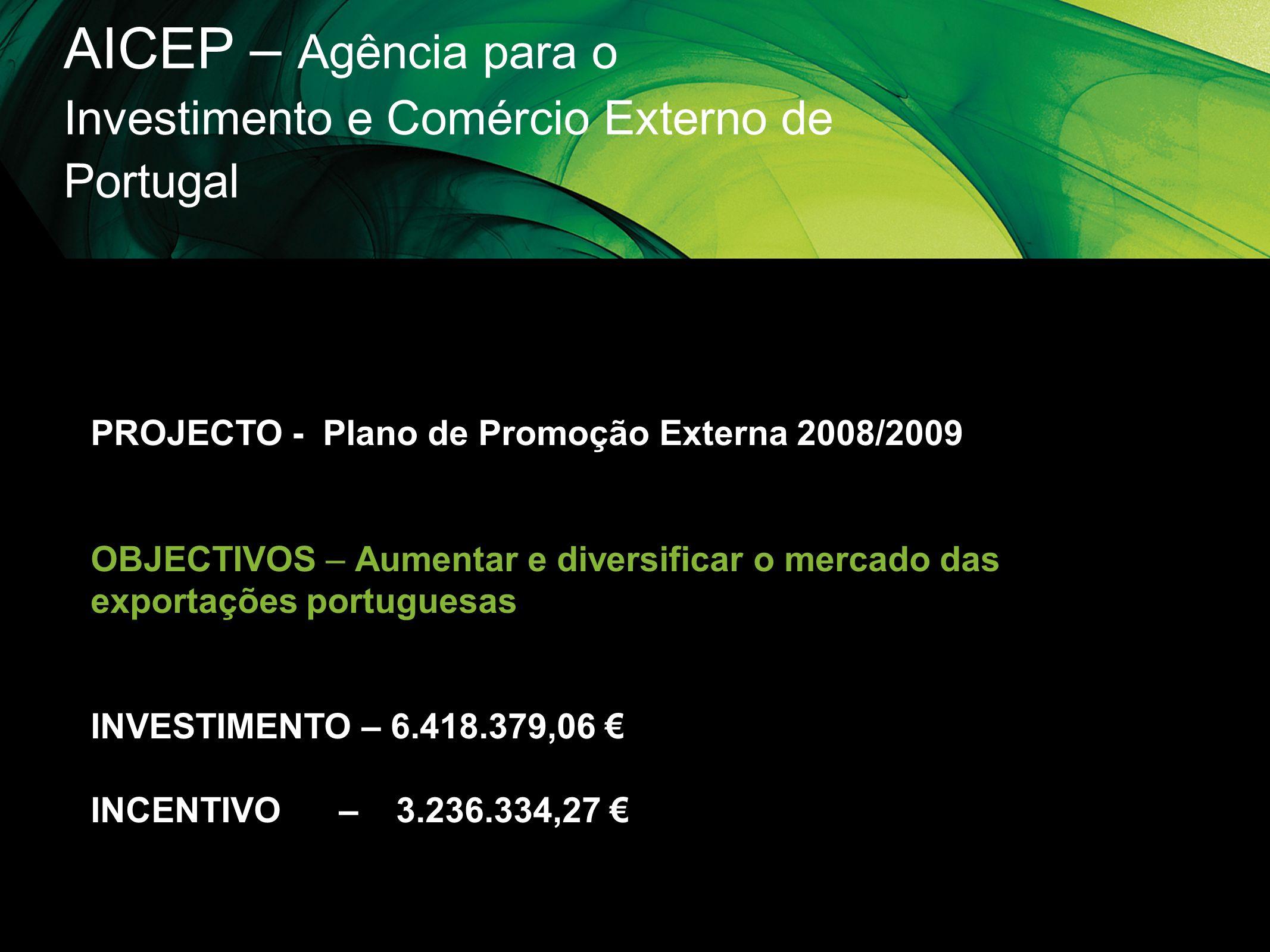 AICEP – Agência para o Investimento e Comércio Externo de Portugal PROJECTO - Plano de Promoção Externa 2008/2009 OBJECTIVOS – Aumentar e diversificar