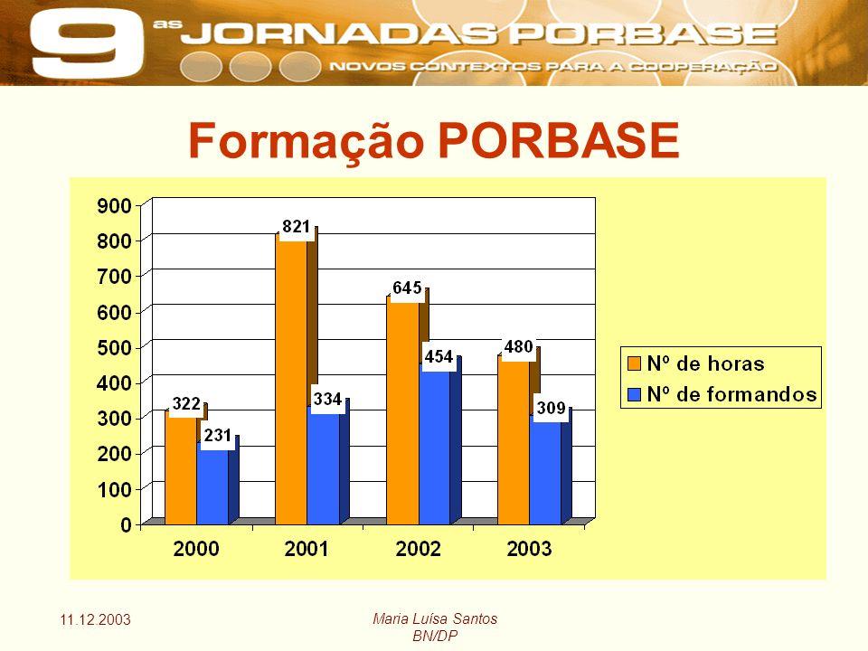11.12.2003 Maria Luísa Santos BN/DP Formação PORBASE