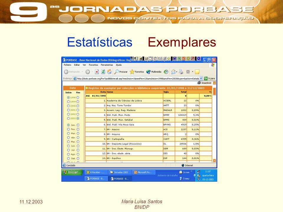 11.12.2003 Maria Luísa Santos BN/DP Estatísticas – Exemplares