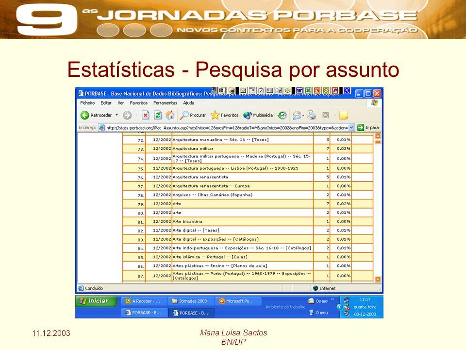 11.12.2003 Maria Luísa Santos BN/DP Estatísticas - Pesquisa por assunto