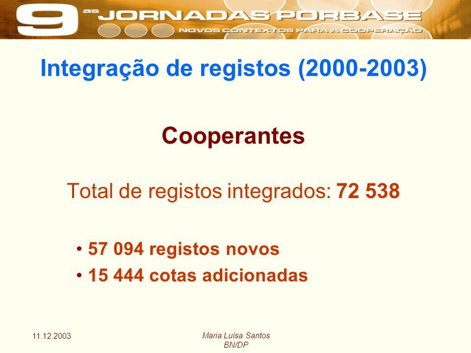 11.12.2003 Maria Luísa Santos BN/DP Integração de registos (2000-2003) Cooperantes Total de registos integrados: 72 538 57 094 registos novos 15 444 cotas adicionadas