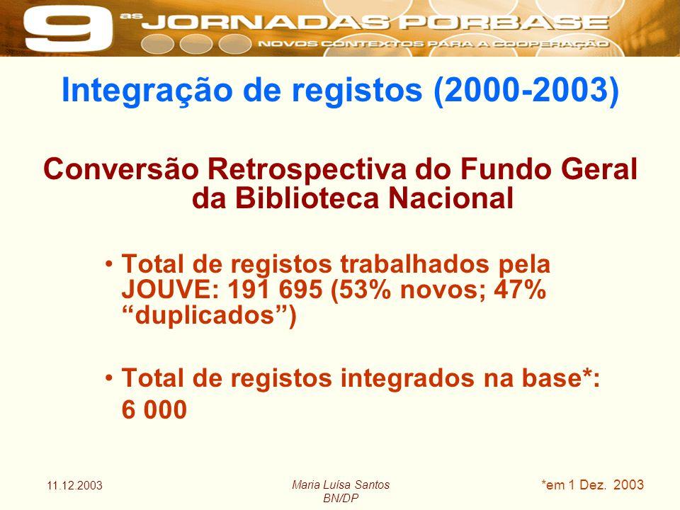 11.12.2003 Maria Luísa Santos BN/DP Integração de registos (2000-2003) Conversão Retrospectiva do Fundo Geral da Biblioteca Nacional Total de registos trabalhados pela JOUVE: 191 695 (53% novos; 47% duplicados) Total de registos integrados na base*: 6 000 *em 1 Dez.