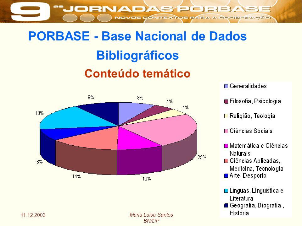 11.12.2003 Maria Luísa Santos BN/DP PORBASE - Base Nacional de Dados Bibliográficos Conteúdo temático
