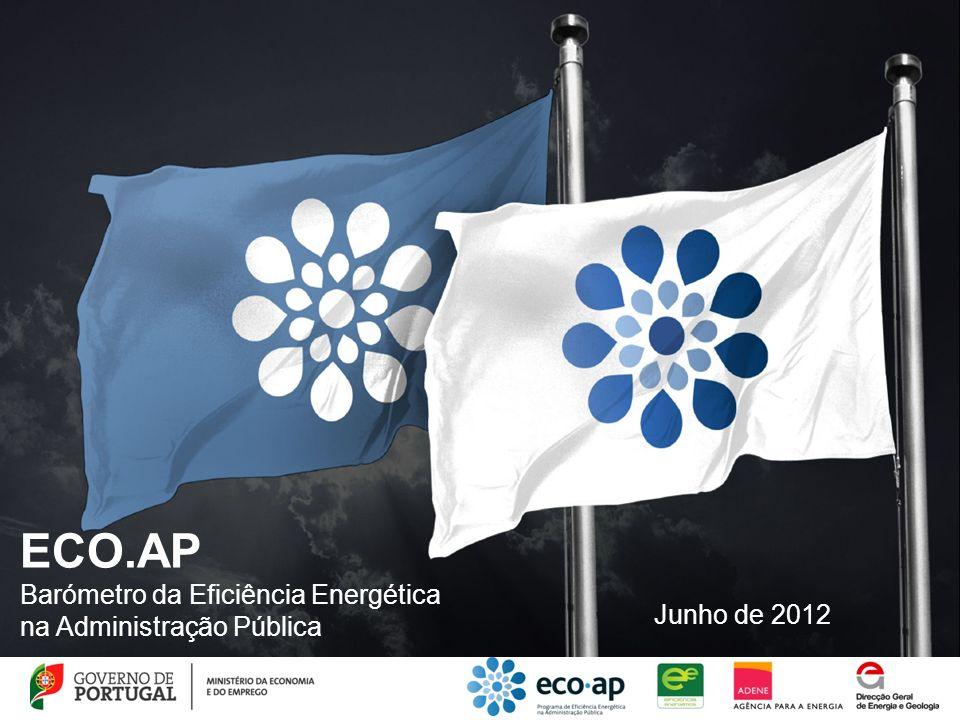 ECO.AP Barómetro da Eficiência Energética na Administração Pública Junho de 2012
