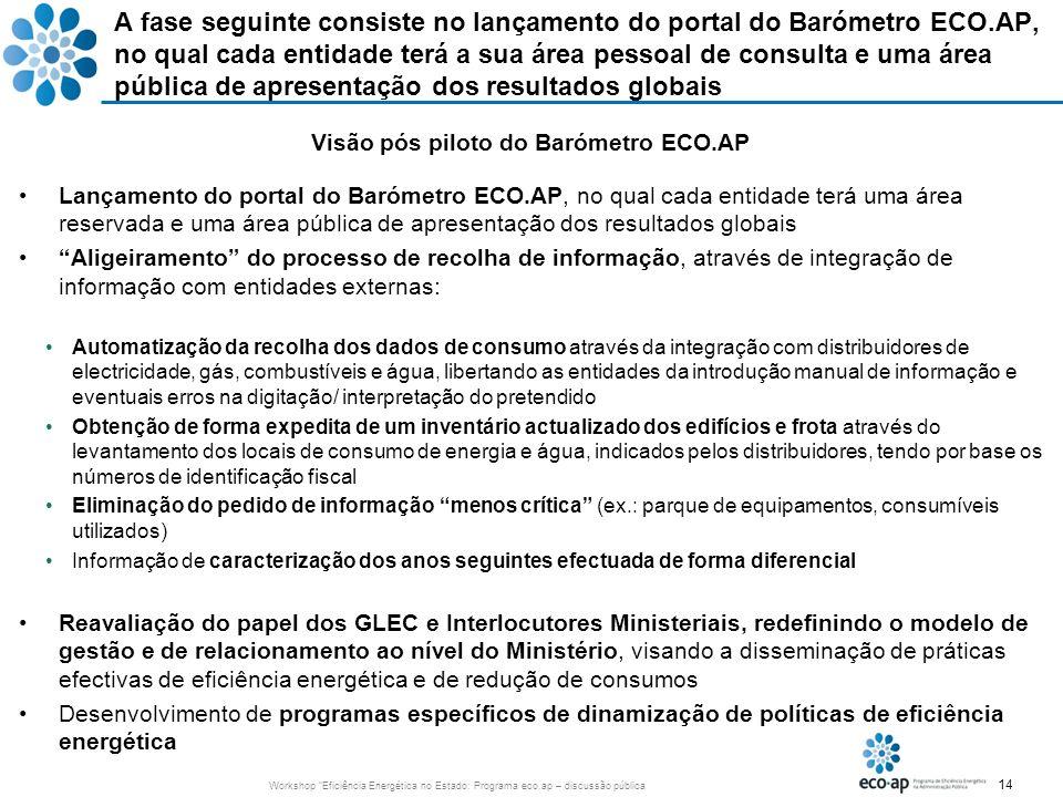 14 Workshop Eficiência Energética no Estado: Programa eco.ap – discussão pública Lançamento do portal do Barómetro ECO.AP, no qual cada entidade terá