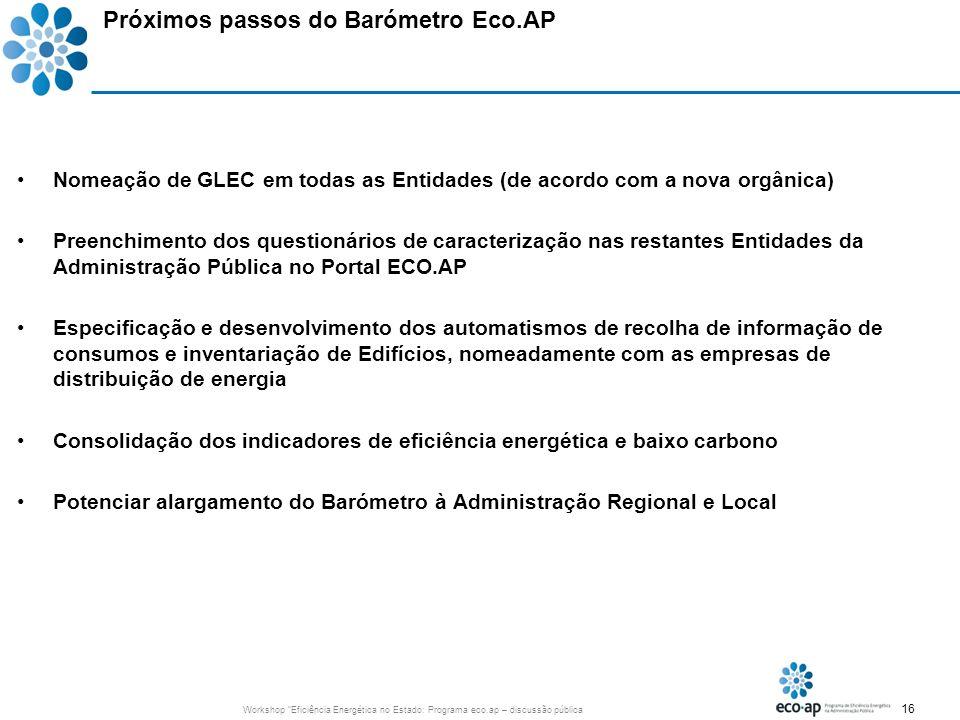 16 Workshop Eficiência Energética no Estado: Programa eco.ap – discussão pública Nomeação de GLEC em todas as Entidades (de acordo com a nova orgânica