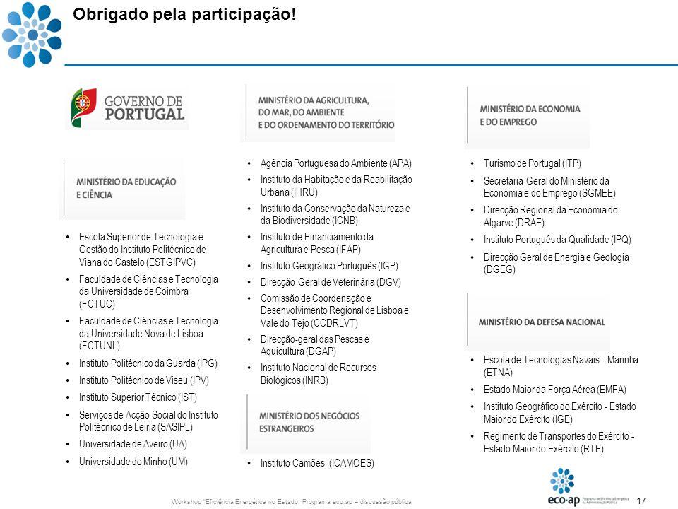 17 Workshop Eficiência Energética no Estado: Programa eco.ap – discussão pública Agência Portuguesa do Ambiente (APA) Instituto da Habitação e da Reab