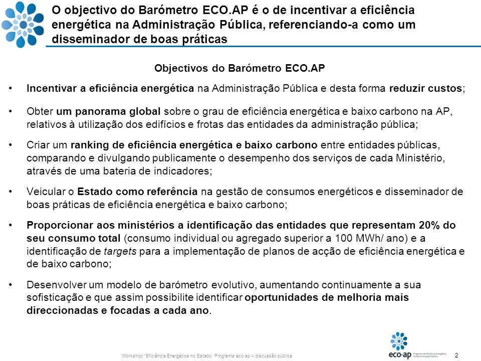 2 Workshop Eficiência Energética no Estado: Programa eco.ap – discussão pública Incentivar a eficiência energética na Administração Pública e desta fo