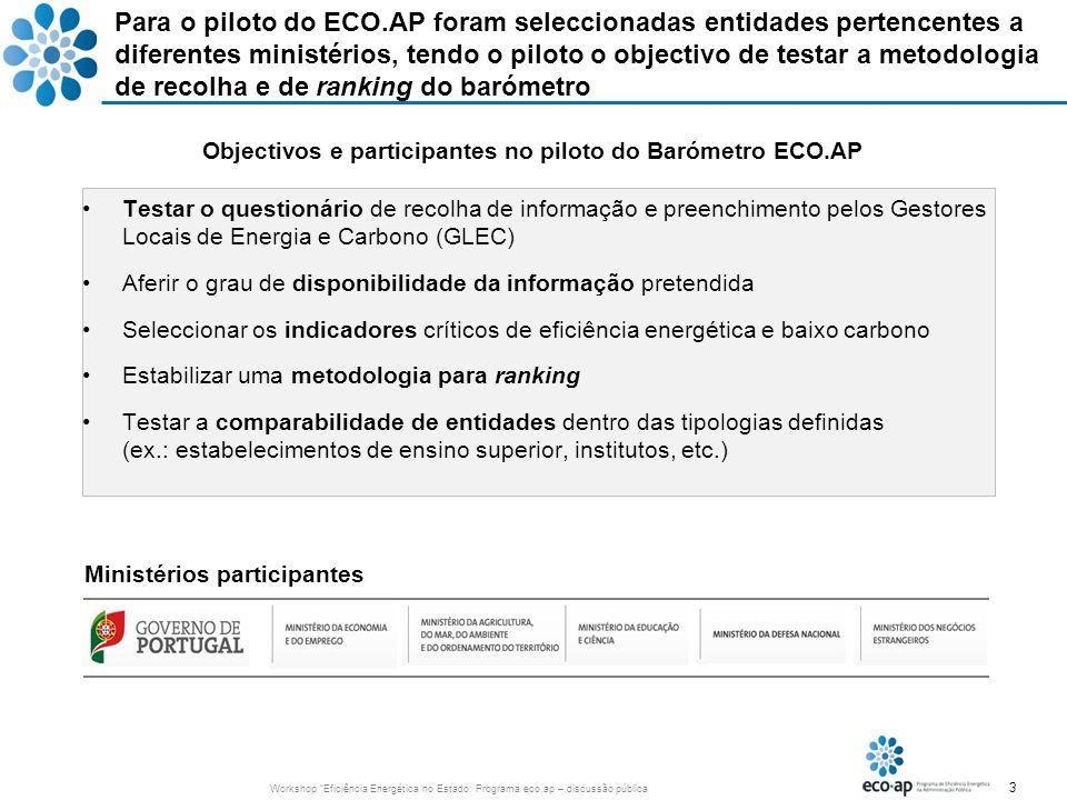3 Workshop Eficiência Energética no Estado: Programa eco.ap – discussão pública Para o piloto do ECO.AP foram seleccionadas entidades pertencentes a d