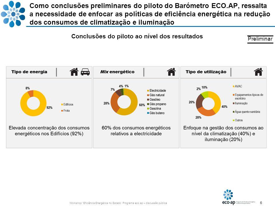 6 Workshop Eficiência Energética no Estado: Programa eco.ap – discussão pública Como conclusões preliminares do piloto do Barómetro ECO.AP, ressalta a