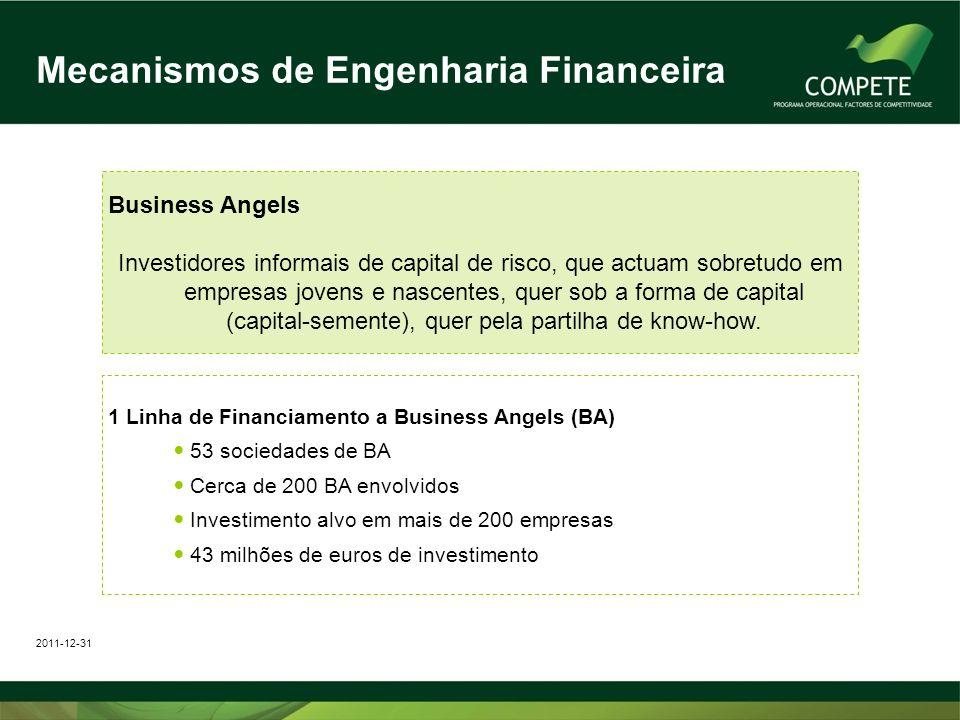 Business Angels Investidores informais de capital de risco, que actuam sobretudo em empresas jovens e nascentes, quer sob a forma de capital (capital-