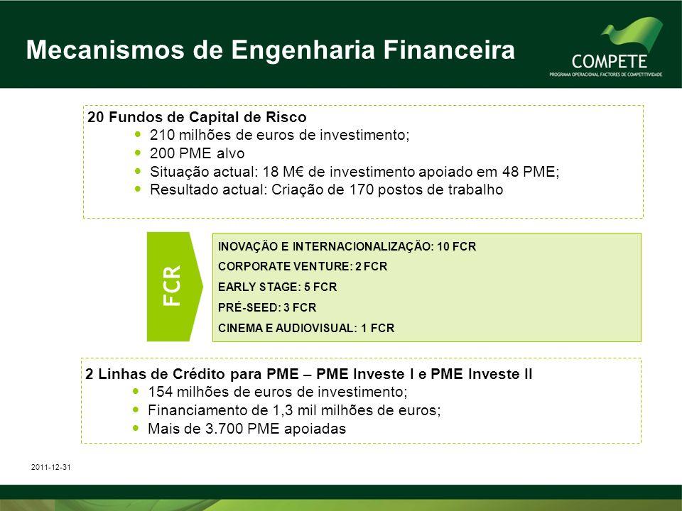 20 Fundos de Capital de Risco 210 milhões de euros de investimento; 200 PME alvo Situação actual: 18 M de investimento apoiado em 48 PME; Resultado ac