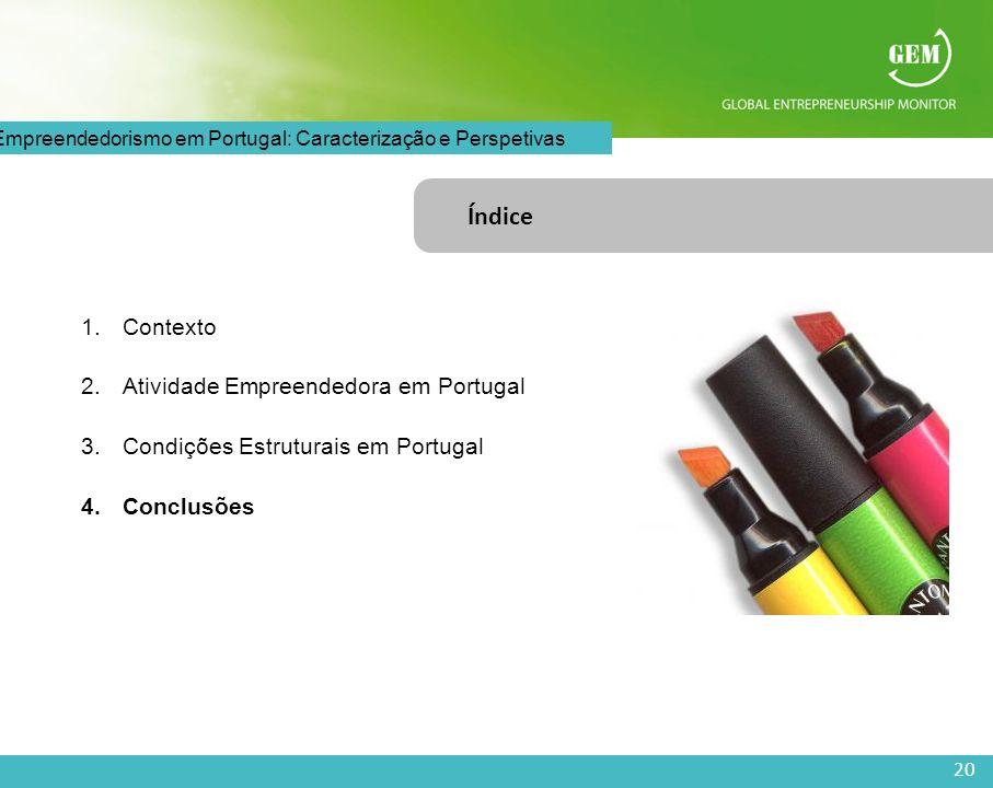 20 O Empreendedorismo em Portugal: Caracterização e Perspetivas Índice 1. Contexto 2. Atividade Empreendedora em Portugal 3. Condições Estruturais em