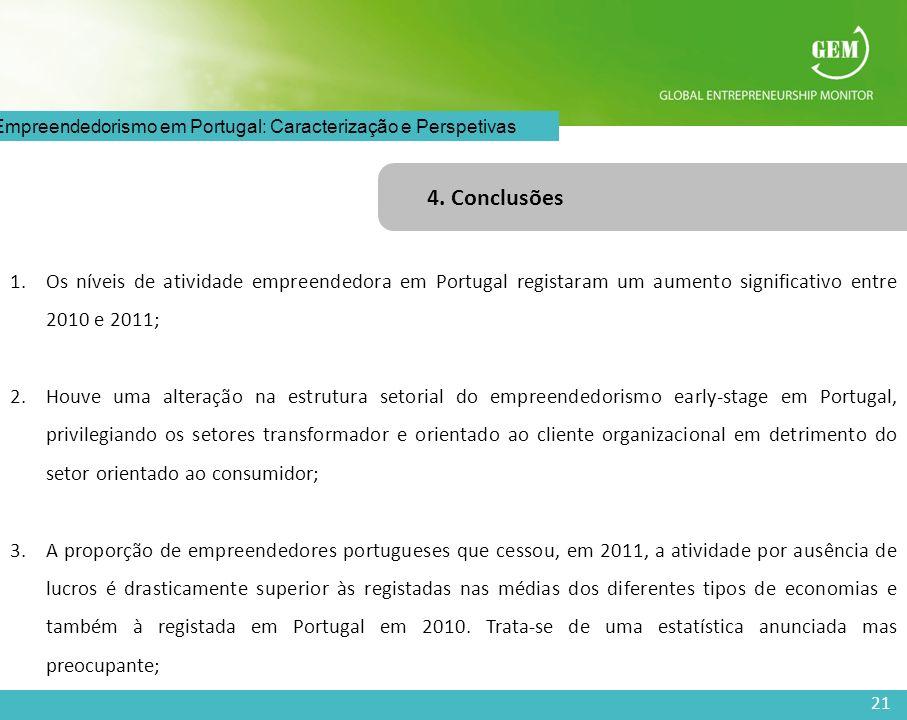 21 O Empreendedorismo em Portugal: Caracterização e Perspetivas 4. Conclusões 1.Os níveis de atividade empreendedora em Portugal registaram um aumento