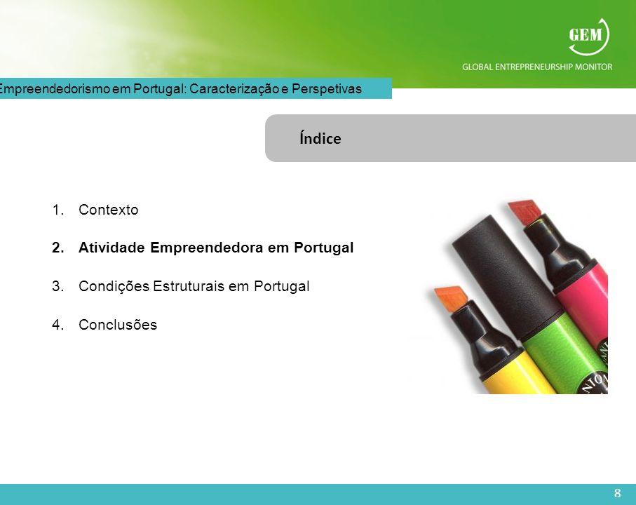 8 O Empreendedorismo em Portugal: Caracterização e Perspetivas Índice 1. Contexto 2. Atividade Empreendedora em Portugal 3. Condições Estruturais em P