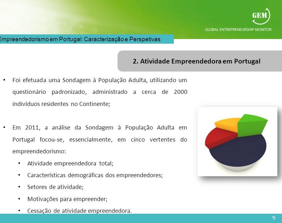 9 O Empreendedorismo em Portugal: Caracterização e Perspetivas 2. Atividade Empreendedora em Portugal Foi efetuada uma Sondagem à População Adulta, ut