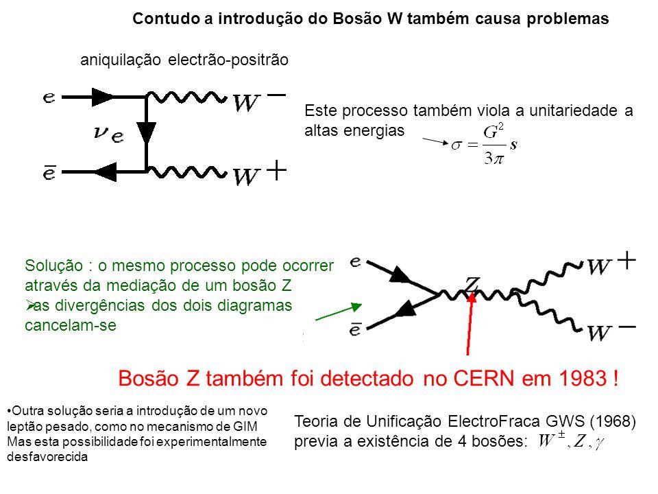 Mas, para W W W W scattering a unitariedade é também violada a altas energias Solução: introduzem-se novos diagramas que cancelam as divergências bosão de Higgs .