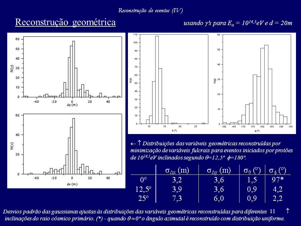 11 Reconstrução de eventos (IV) Distribuições das variáveis geométricas reconstruídas por minimização de variáveis fulcrais para eventos iniciados por