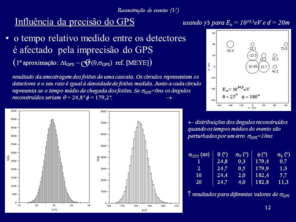 12 Reconstrução de eventos (V) distribuições dos ângulos reconstruídos quando os tempos médios do evento são perturbados por um erro GPS =10ns Influên