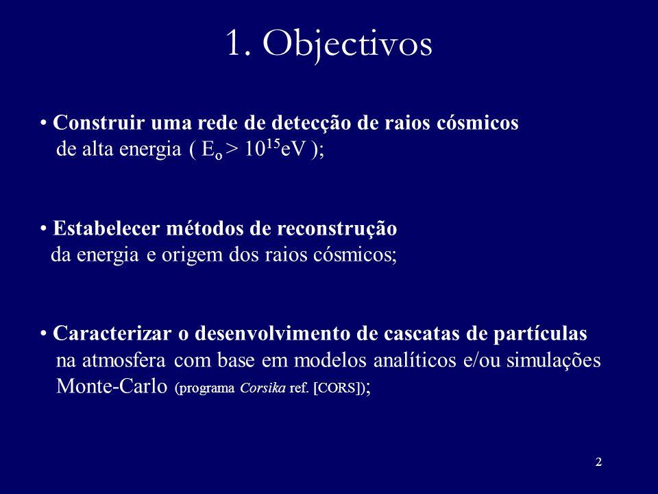2 1. Objectivos Construir uma rede de detecção de raios cósmicos de alta energia ( E o > 10 15 eV ); Estabelecer métodos de reconstrução da energia e