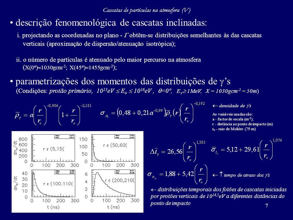 7 Cascatas de partículas na atmosfera (V) distribuições temporais dos fotões de cascatas iniciadas por protões verticais de 10 14,5 eV a diferentes di