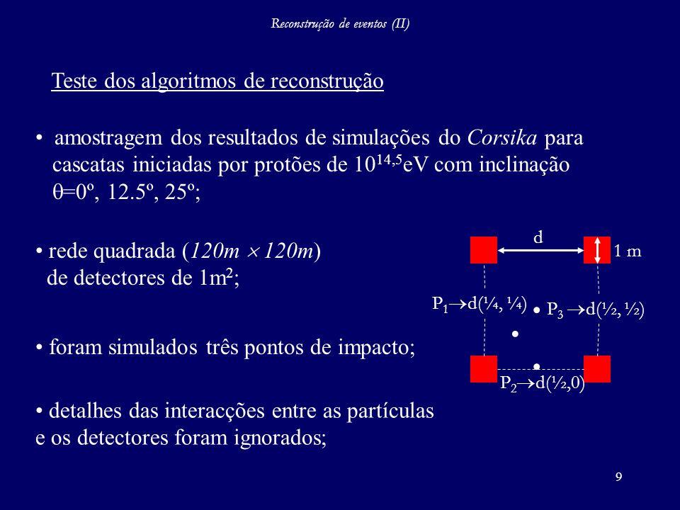 9 Reconstrução de eventos (II) Teste dos algoritmos de reconstrução amostragem dos resultados de simulações do Corsika para cascatas iniciadas por pro