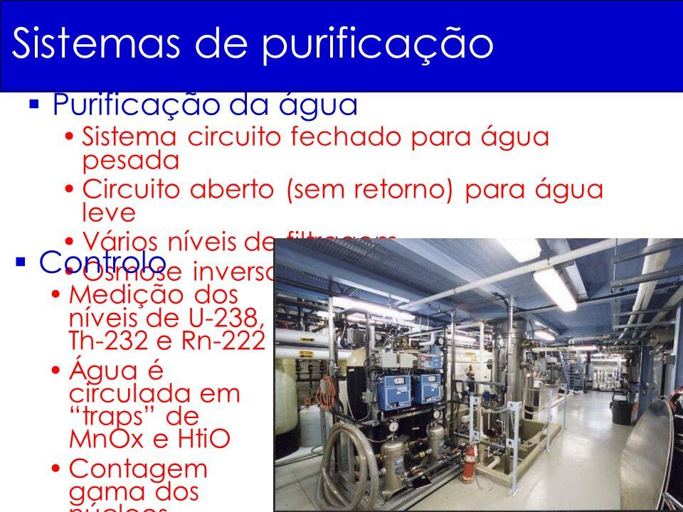Sistemas de purificação Purificação da água Sistema circuito fechado para água pesada Circuito aberto (sem retorno) para água leve Vários níveis de fi