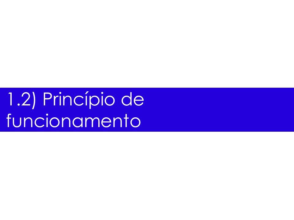 1.2) Princípio de funcionamento