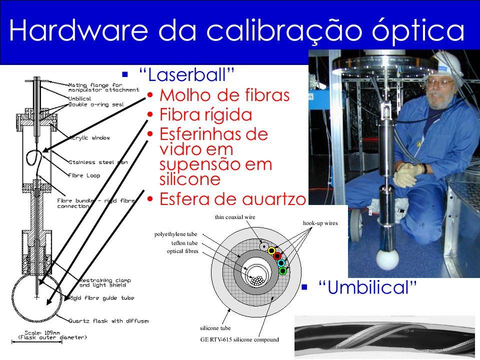 Hardware da calibração óptica Laserball Molho de fibras Fibra rígida Esferinhas de vidro em supensão em silicone Esfera de quartzo Umbilical