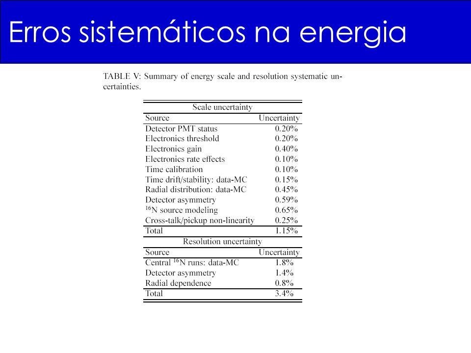 Erros sistemáticos na energia