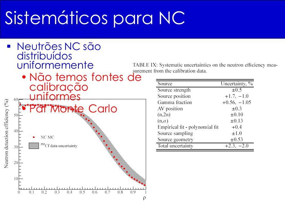 Sistemáticos para NC Neutrões NC são distribuídos uniformemente Não temos fontes de calibração uniformes Pdf Monte Carlo
