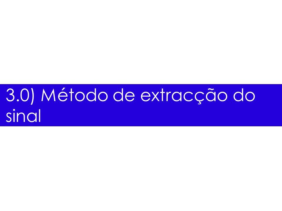3.0) Método de extracção do sinal