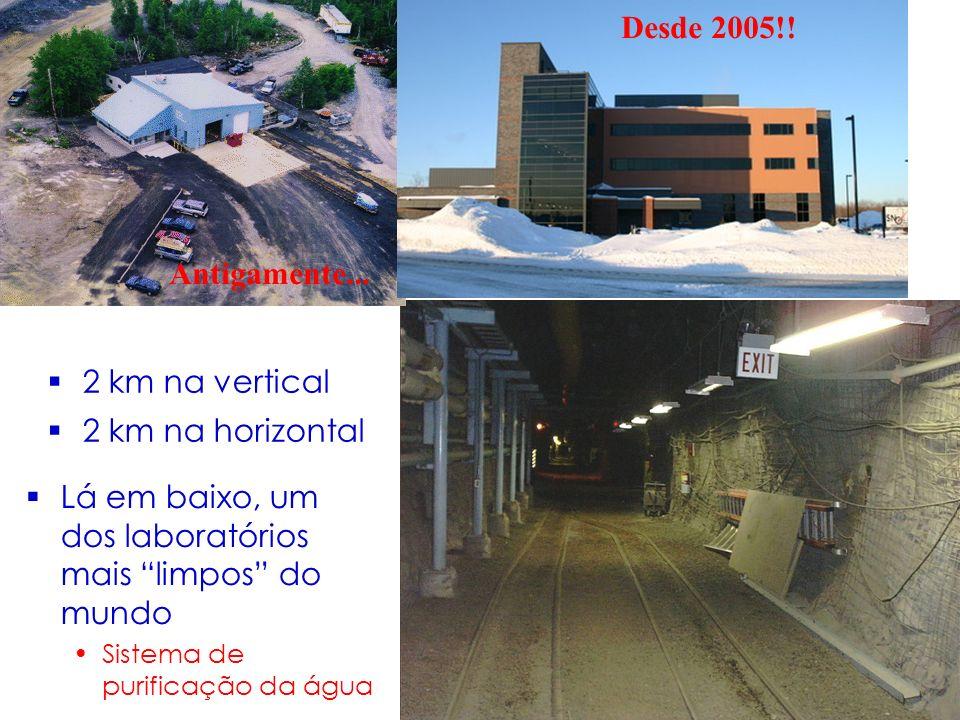 2 km na vertical 2 km na horizontal Lá em baixo, um dos laboratórios mais limpos do mundo Sistema de purificação da água Antigamente... Desde 2005!!