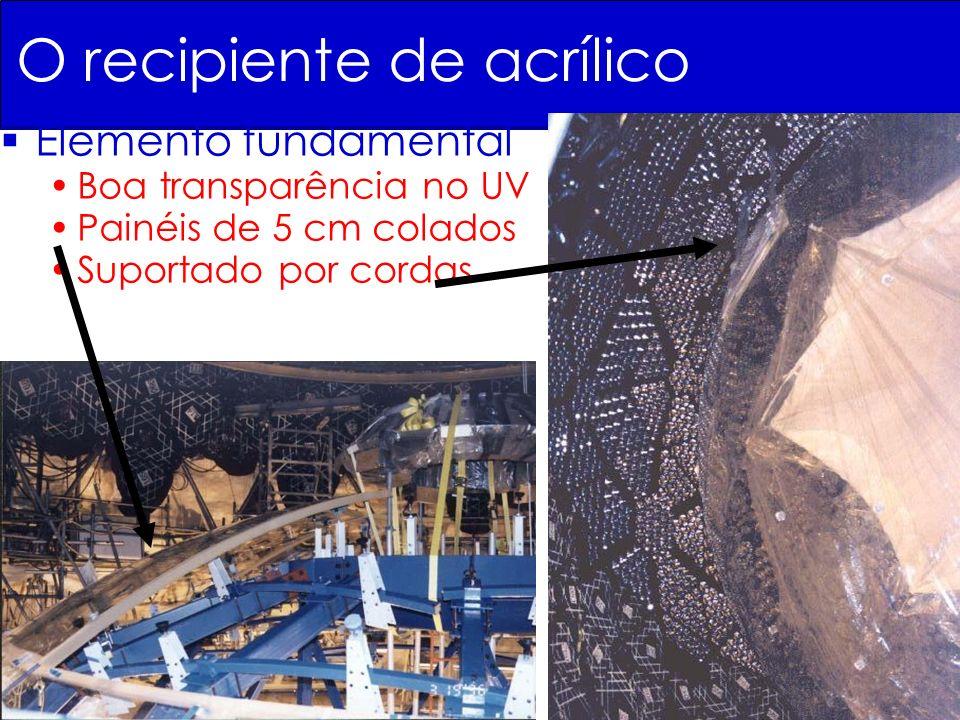 Os PMTs Hamamatsu 20 cm Reflectores para aumentar aceitância Montados em estrutura geodésica em painéis planos 55% cobertura
