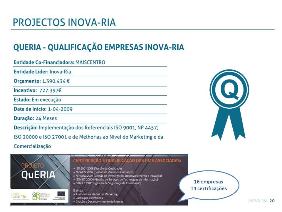 16 empresas 14 certificações