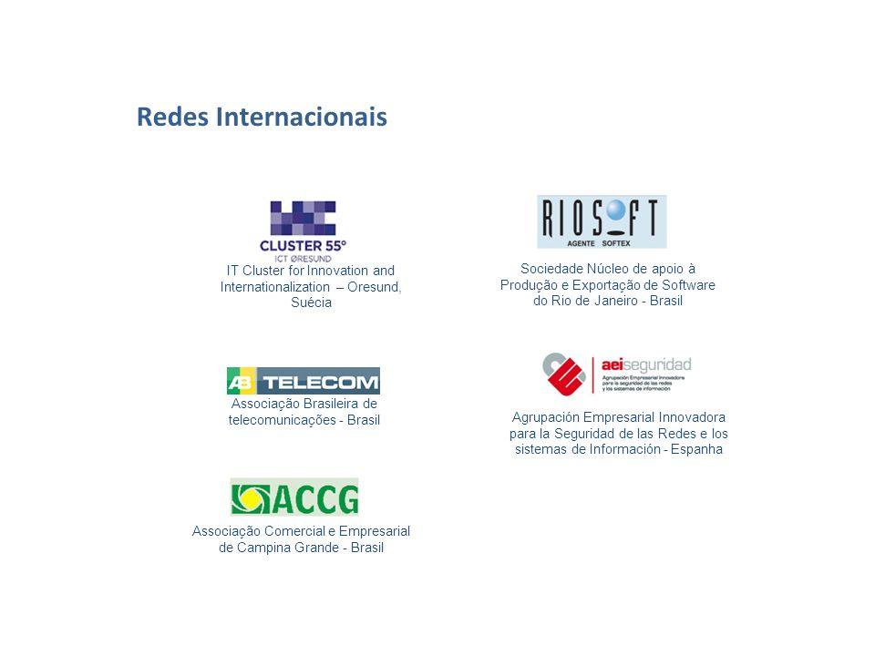 Associação Comercial e Empresarial de Campina Grande - Brasil Agrupación Empresarial Innovadora para la Seguridad de las Redes e los sistemas de Infor