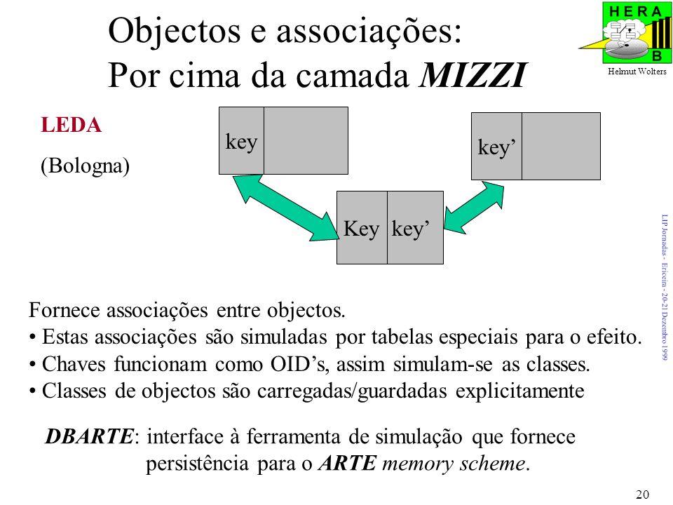 LIP Jornadas - Ericeira - 20-21 Dezembro 1999 Helmut Wolters 20 Objectos e associações: Por cima da camada MIZZI LEDA (Bologna) key Key key Fornece associações entre objectos.