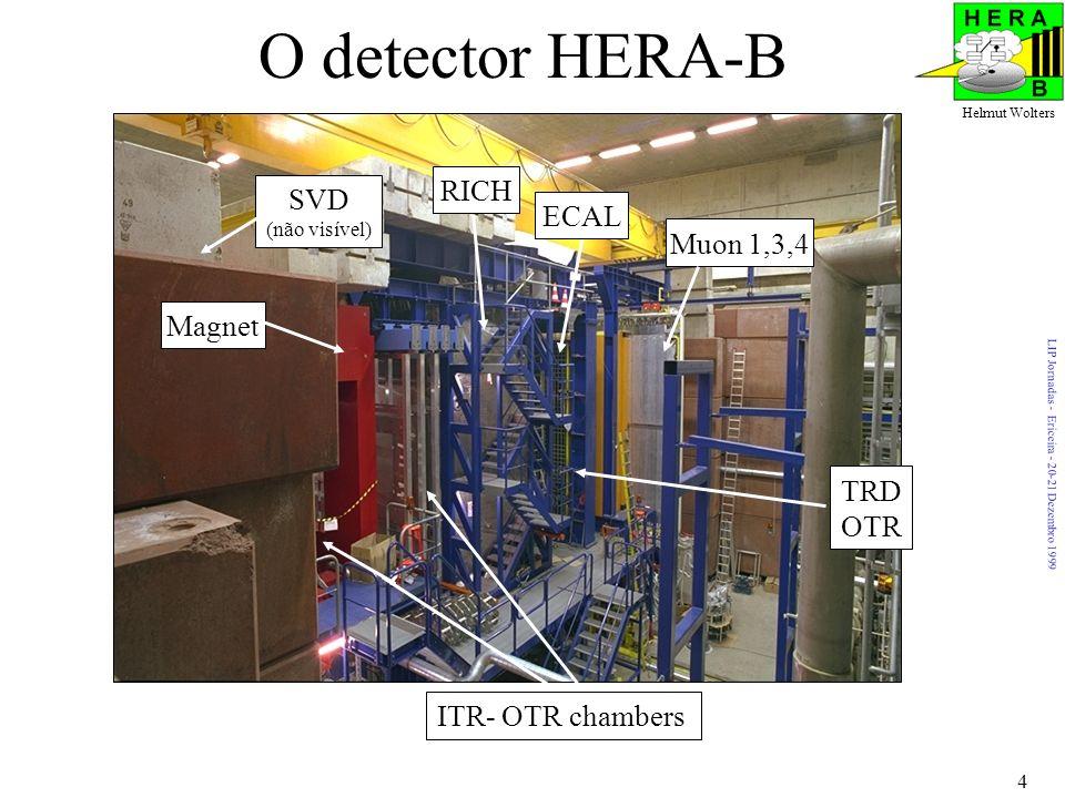 LIP Jornadas - Ericeira - 20-21 Dezembro 1999 Helmut Wolters 4 Magnet Muon 1,3,4 SVD (não visível) O detector HERA-B ITR- OTR chambers TRD OTR ECAL RICH