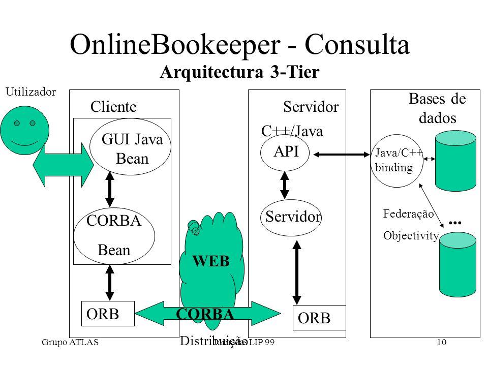 Grupo ATLASJornadas LIP 9910 OnlineBookeeper - Consulta WEB...