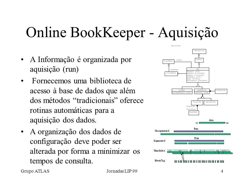 Grupo ATLASJornadas LIP 994 Online BookKeeper - Aquisição A Informação é organizada por aquisição (run) Fornecemos uma biblioteca de acesso à base de dados que além dos métodos tradicionais oferece rotinas automáticas para a aquisição dos dados.
