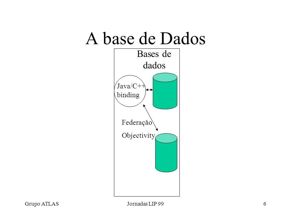 Grupo ATLASJornadas LIP 996 A base de Dados Bases de dados Federação Objectivity Java/C++ binding