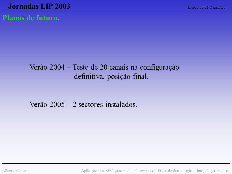 Jornadas LIP 2003 Lisboa 20-21 Dezembro. Alberto Blanco Aplicações das RPCs para medida de tempos em Física de altas energias e imagiologia medica. Pl