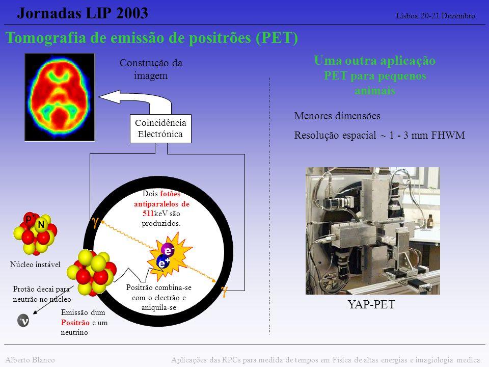 Jornadas LIP 2003 Lisboa 20-21 Dezembro. Alberto Blanco Aplicações das RPCs para medida de tempos em Física de altas energias e imagiologia medica. To