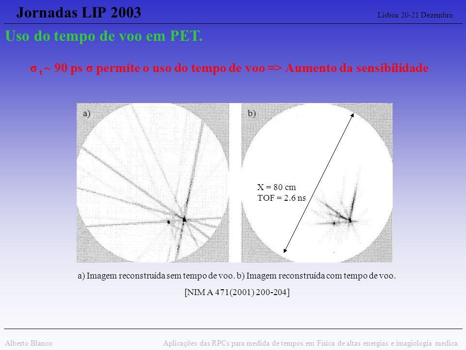 Jornadas LIP 2003 Lisboa 20-21 Dezembro. Alberto Blanco Aplicações das RPCs para medida de tempos em Física de altas energias e imagiologia medica. Us