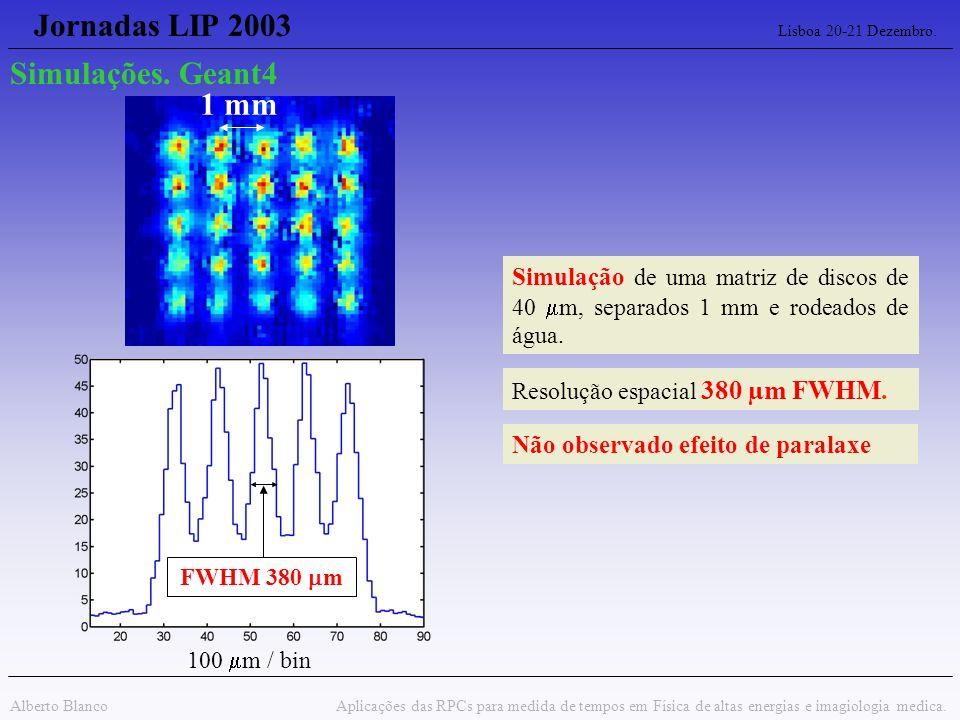 Jornadas LIP 2003 Lisboa 20-21 Dezembro. Alberto Blanco Aplicações das RPCs para medida de tempos em Física de altas energias e imagiologia medica. 1